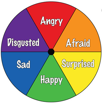 emotion-color-wheel